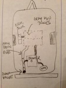 Plumbing sketch